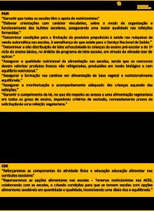 Propostas dos partidos políticos para área da alimentação e nutrição nas legislativas de 2019 4